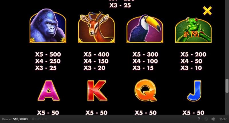 Jaguar Gold :: Paytable - High Value Symbols