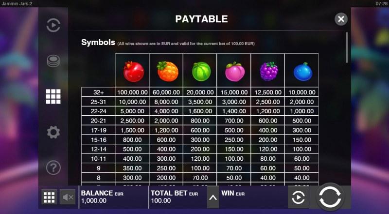 Jammin Jars 2 :: Paytable