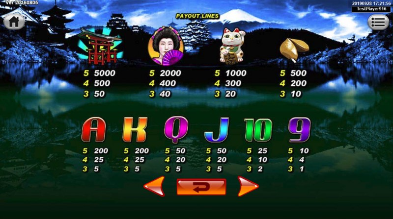 Japan Fortune :: Paytable