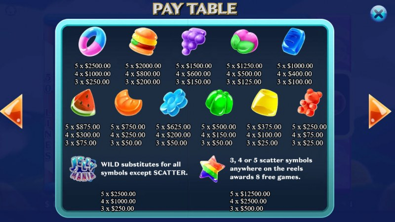 Jelly Mania :: Paytable