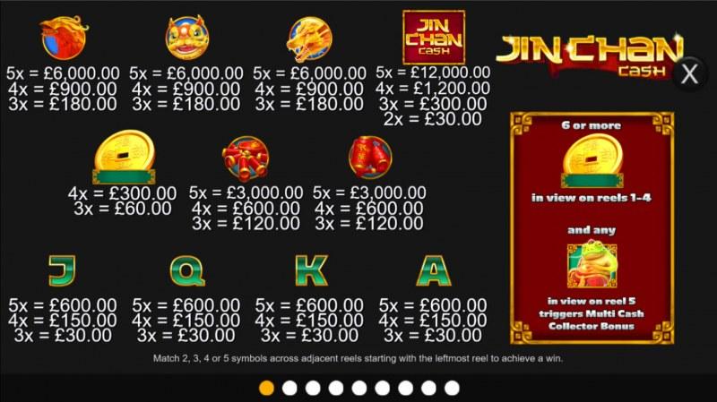 Jin Chan Cash :: Paytable