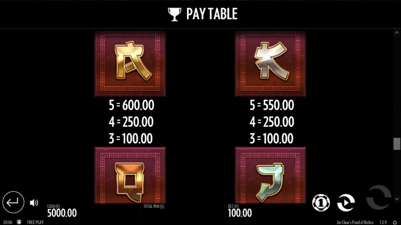 Jin Chan's Pond of Riches :: Paytable - Low Value Symbols