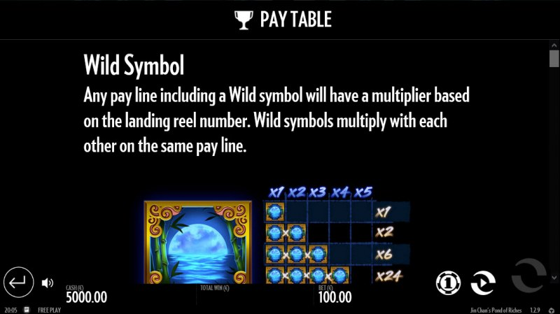 Jin Chan's Pond of Riches :: Wild Symbol Rules