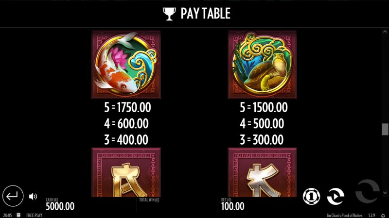 Jin Chan's Pond of Riches :: Paytable - High Value Symbols