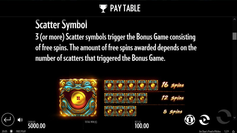 Jin Chan's Pond of Riches :: Scatter Symbol Rules