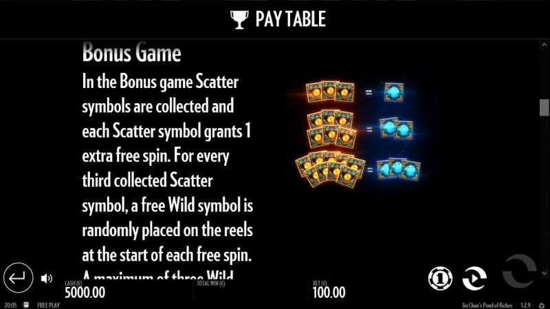 Jin Chan's Pond of Riches :: Bonus Game