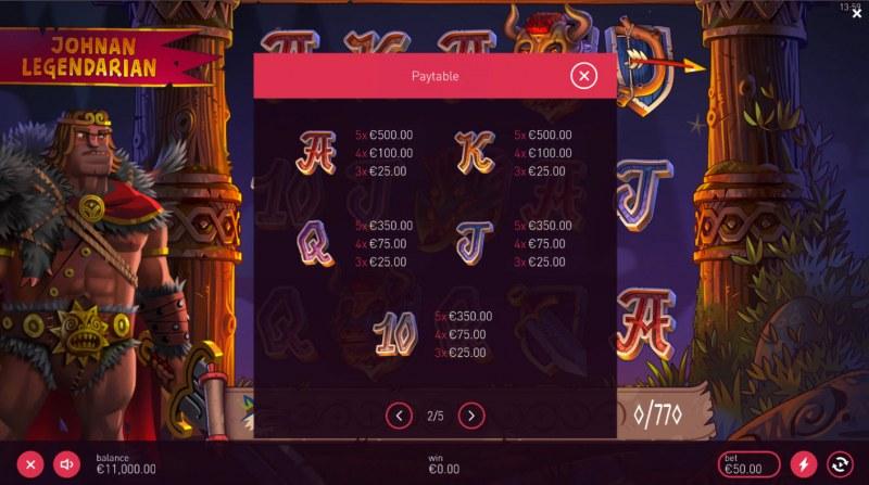 Johnan Legendarian :: Paytable - Low Value Symbols