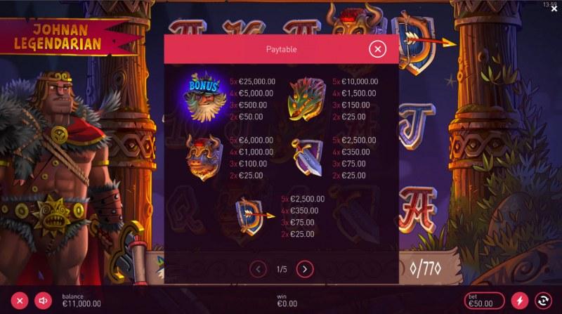 Johnan Legendarian :: Paytable - High Value Symbols