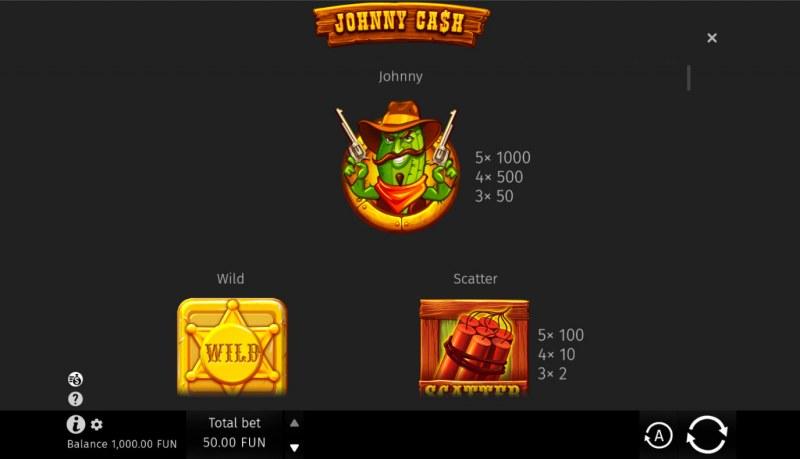 Johnny Cash :: Paytable - High Value Symbols