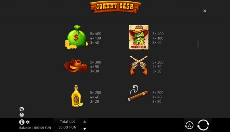 Johnny Cash :: Paytable - Medium Value Symbols