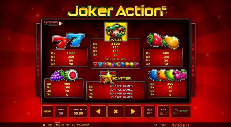 Joker Action 6 :: Paytable