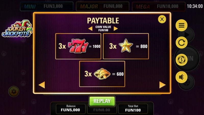 Joker Jackpots :: Paytable - High Value Symbols