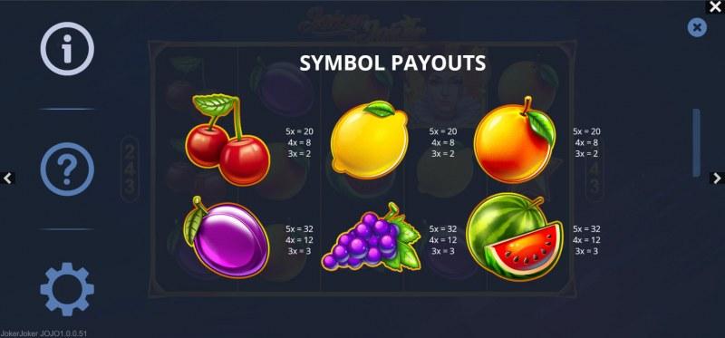 Joker Joker :: Paytable - High Value Symbols