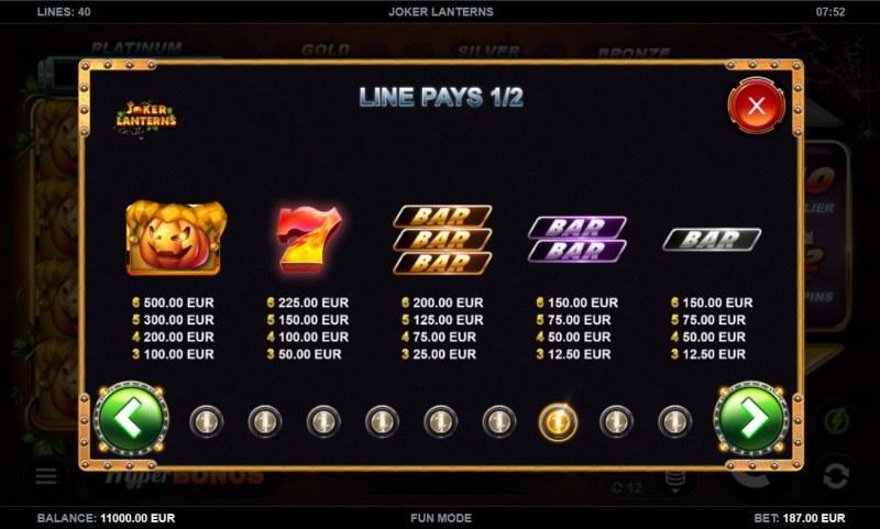 Joker Lanterns :: Paytable - High Value Symbols
