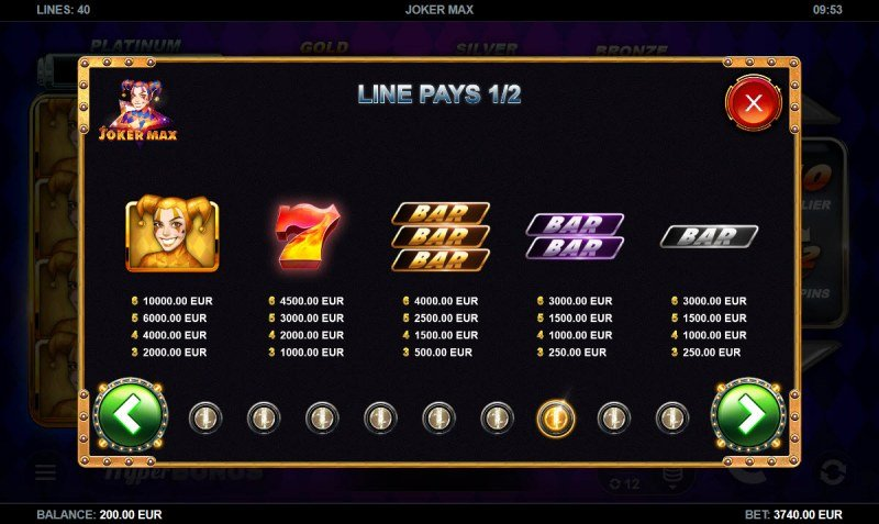 Joker Max :: Paytable - High Value Symbols