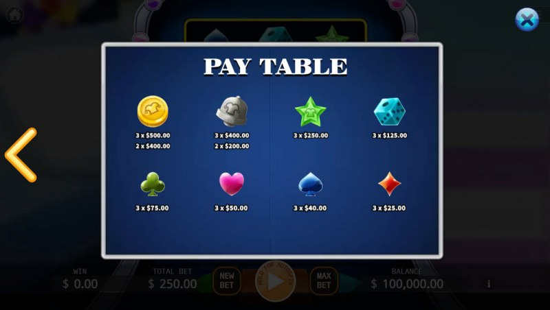 Joker Slot :: Paytable