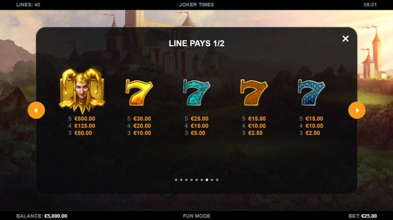 Joker Times :: Paytable - High Value Symbols