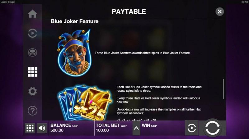 Joker Troupe :: Blue Joker Feature
