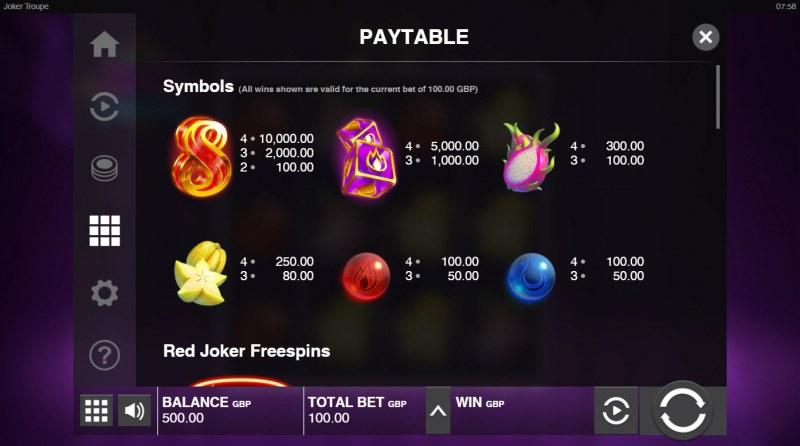 Joker Troupe :: Paytable
