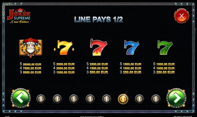 Joker Supreme X-mas Edition :: Paytable - High Value Symbols