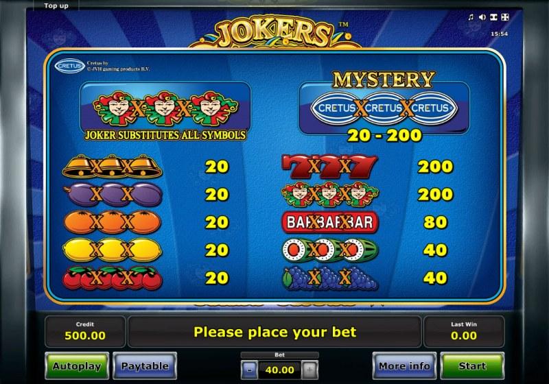 Jokers Casino :: Paytable