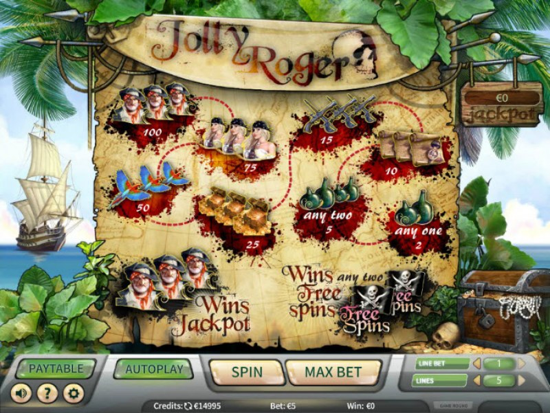 Jolly Roger :: Paytable