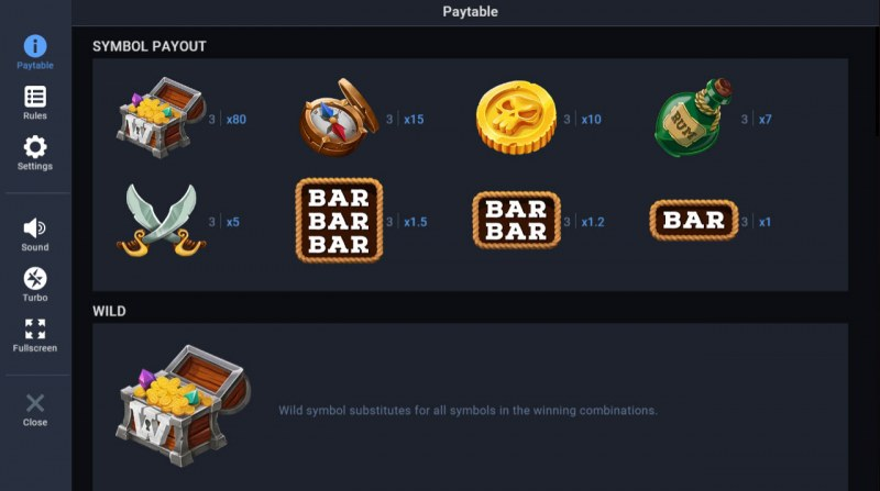 Jolly Treasures :: Paytable