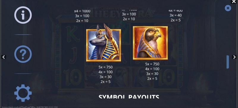 Jonny Ventura and The Eye of Ra :: Paytable - High Value Symbols