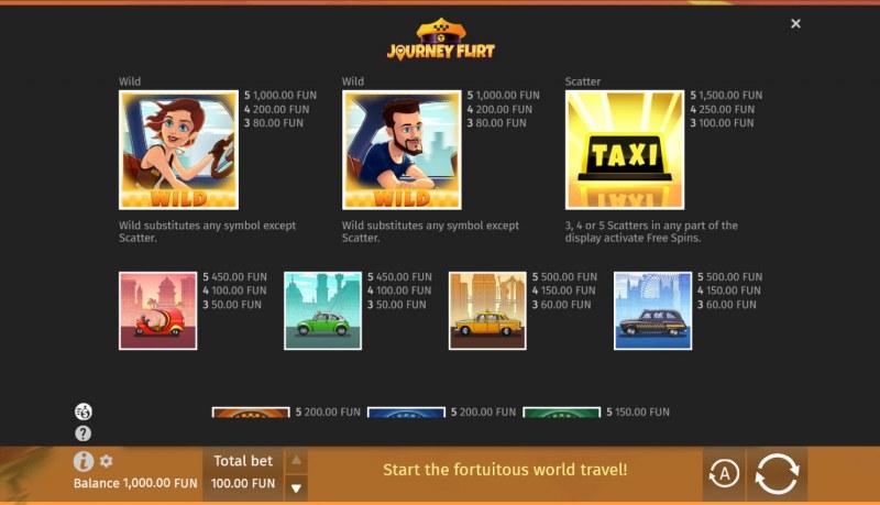 Journey Flirt :: Paytable - High Value Symbols