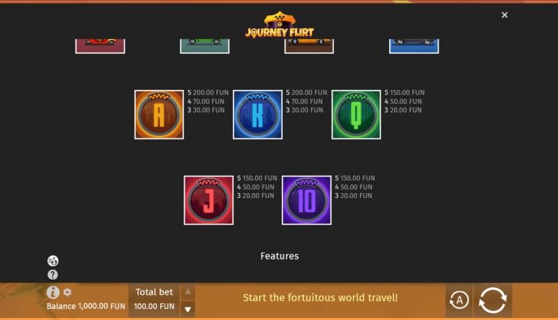 Journey Flirt :: Paytable - Low Value Symbols