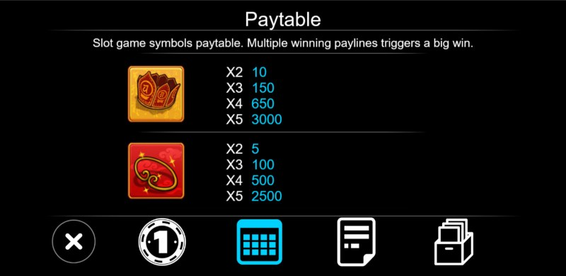 Journey To West :: Paytable - High Value Symbols