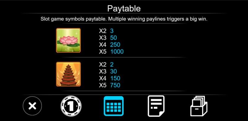 Journey To West :: Paytable - Medium Value Symbols