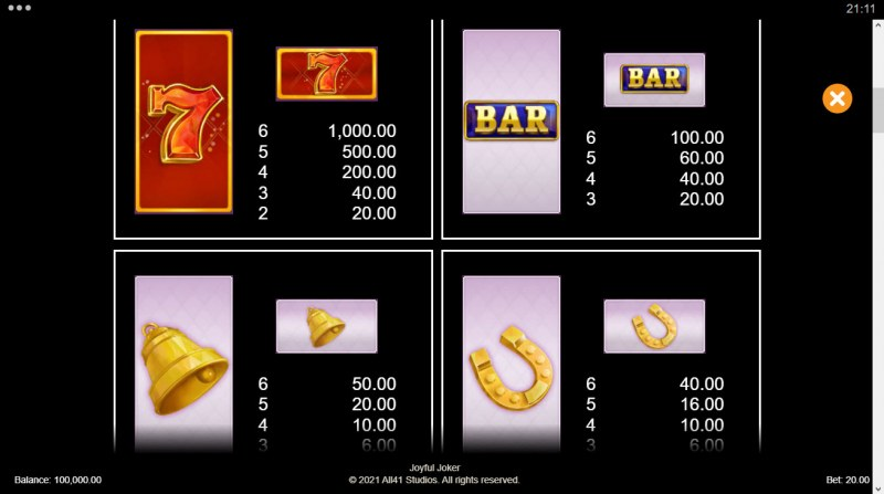 Joyful Joker Megaways :: Paytable - High Value Symbols