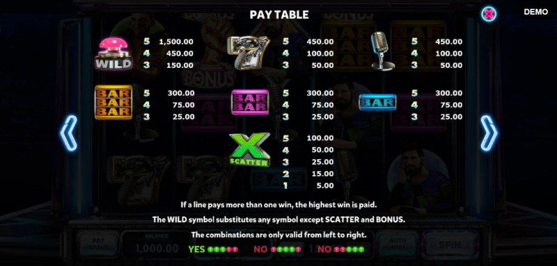 Judges Rule the Show :: Paytable - Low Value Symbols