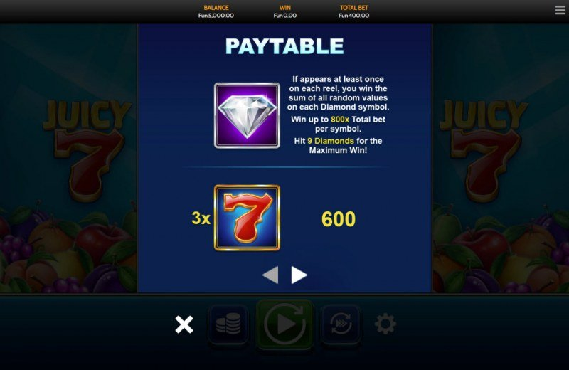 Juicy 7 :: Paytable - High Value Symbols