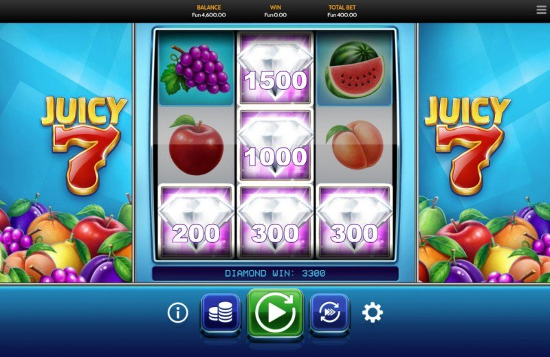 Juicy 7 :: Multiple winning combinations leads to a big win