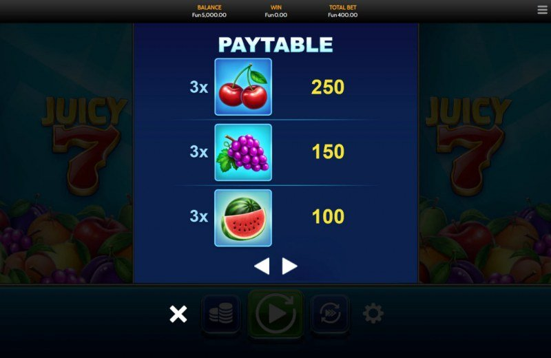 Juicy 7 :: Paytable - Medium Value Symbols