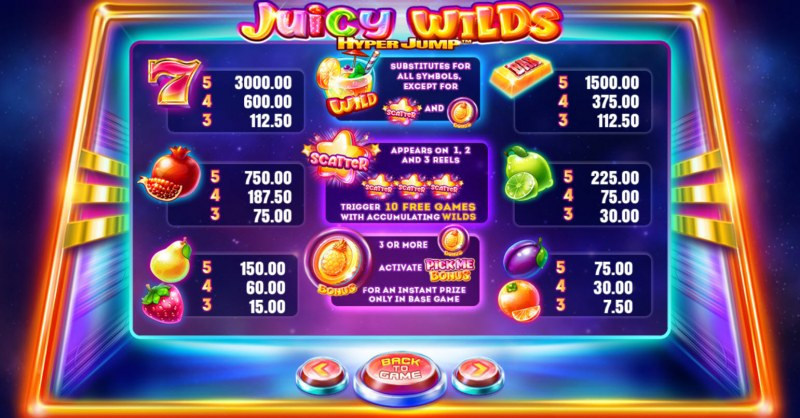 Juicy Wilds :: Paytable