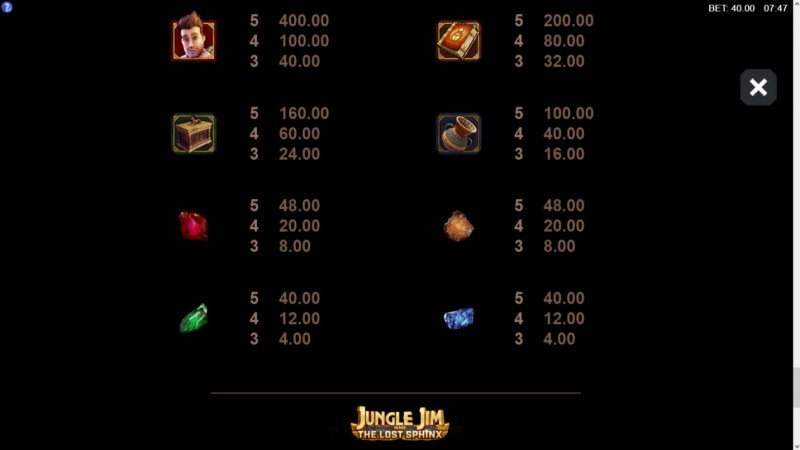 Jungle Jim and the Lost Sphinx :: Paytable