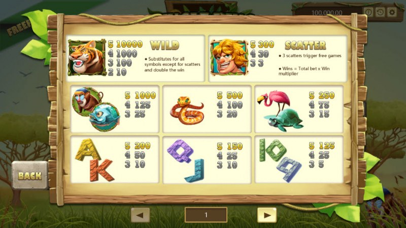 Jungle King :: Paytable