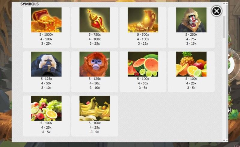 Jungle Saga :: Paytable