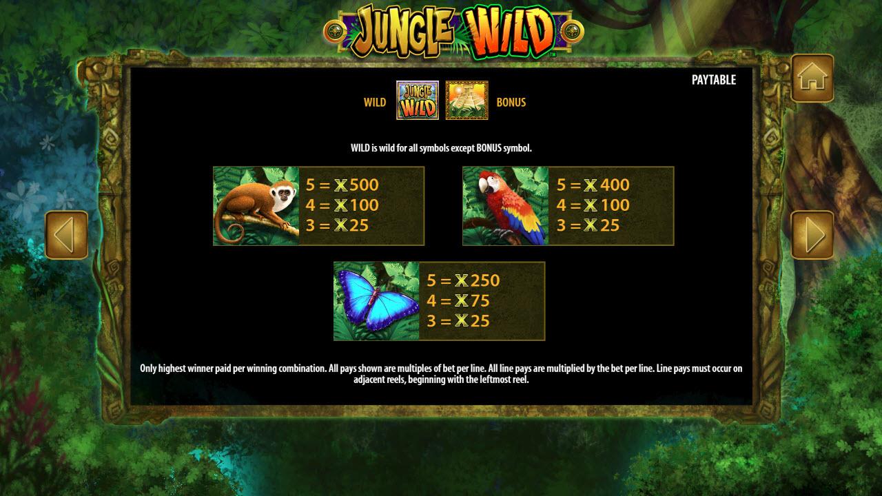 Jungle Wild :: Paytable - Medium Value Symbols