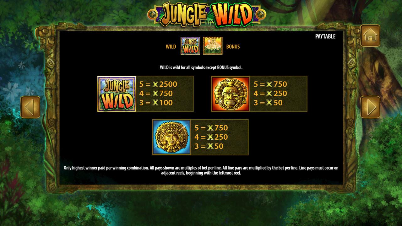 Jungle Wild :: Paytable - High Value Symbols
