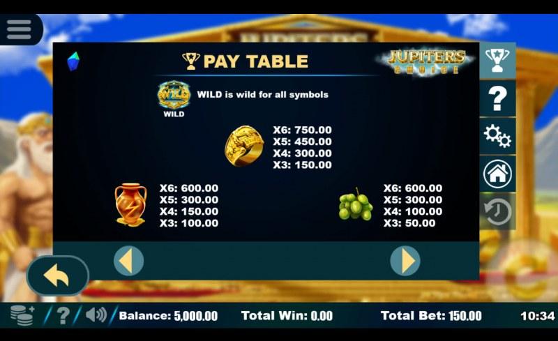 Jupiter's Choice :: Paytable - Medium Value Symbols