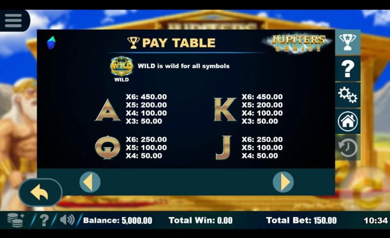 Jupiter's Choice :: Paytable - Low Value Symbols
