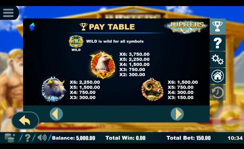 Jupiter's Choice :: Paytable - High Value Symbols