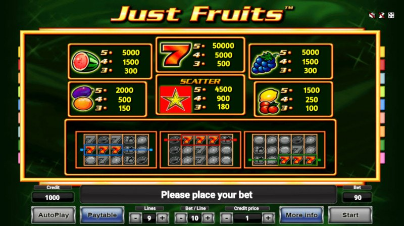 Just Fruits :: Paytable