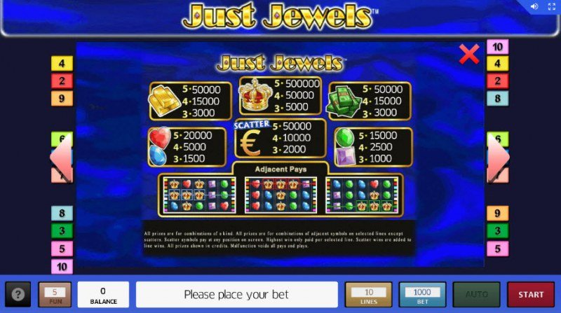 Just Jewels :: Paytable