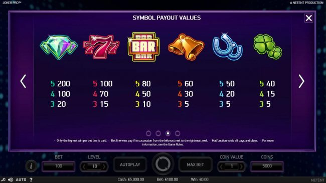 Slot game symbols paytable featuring classic game symbols.