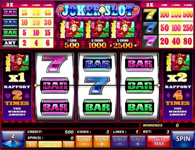 Joker Slot :: Main game board featuring three reels and 1 payline with a $15,000 max payout.